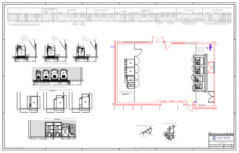 Blueprints For A Commercial Laundry Facility Clean Designs Logo
